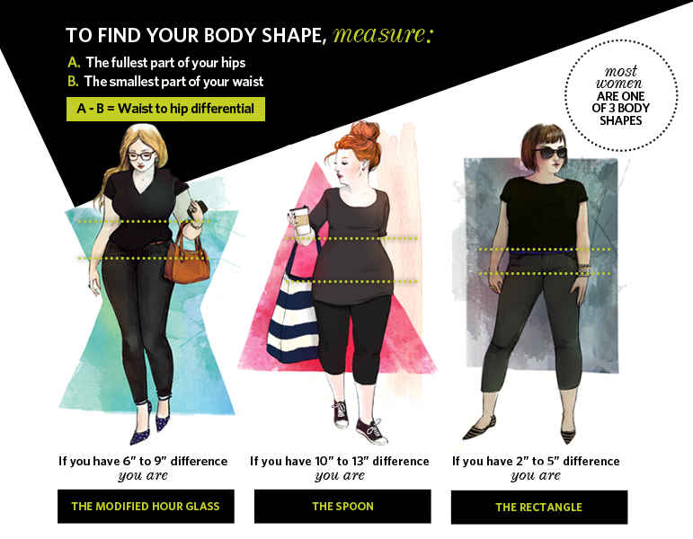 The Pant Fit Guide - Find your body shape