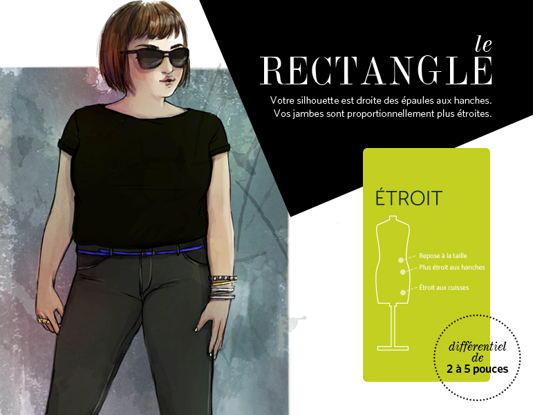 Le guide des coupes de pantalon - Le rectangle
