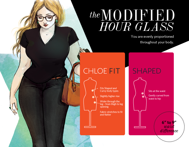 The Pant Fit Guide - The modified Hour Glass