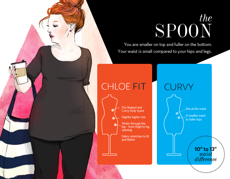 The Pant Fit Guide - The Spoon