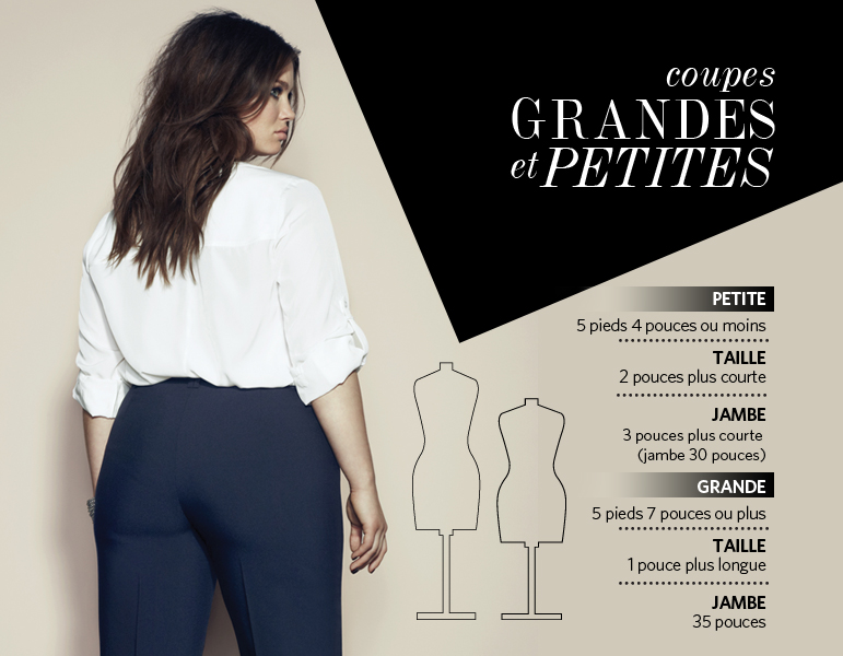 Le guide des coupes de pantalon - Coupes grandes et petites